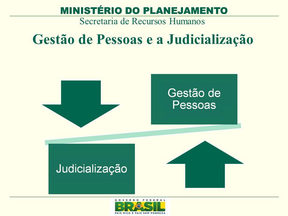 Gestão de Pessoas e a Judicialização