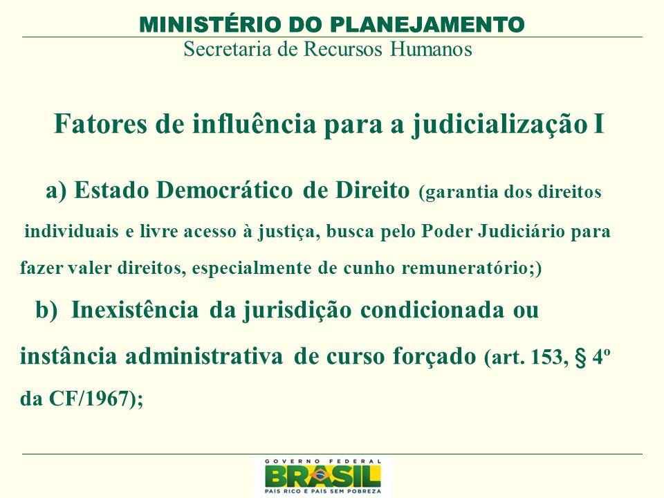 Fatores de influência para a judicialização I