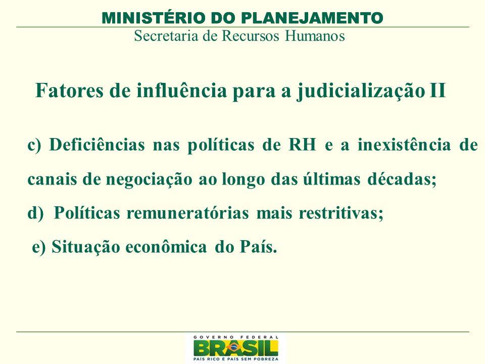Fatores de influência para a judicialização II