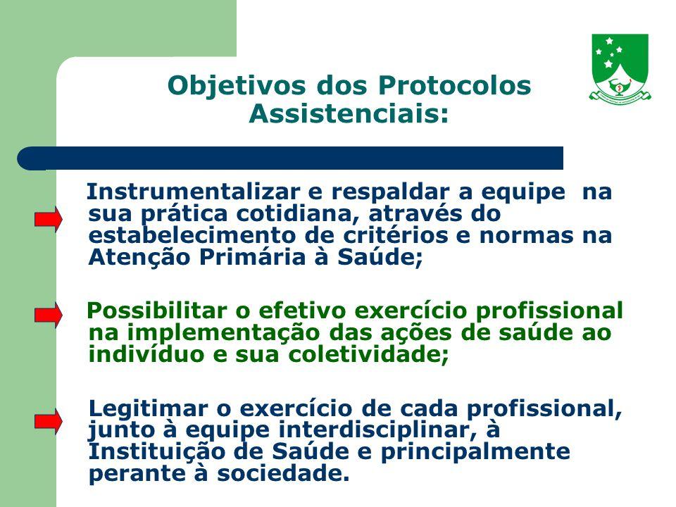 Objetivos dos Protocolos Assistenciais: