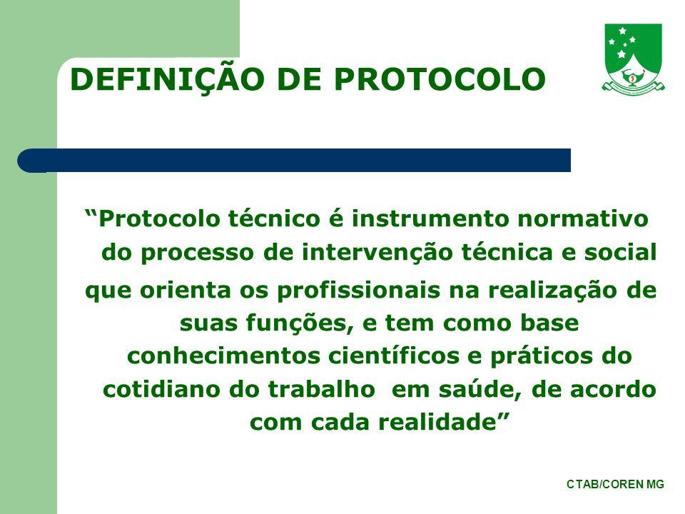 DEFINIÇÃO DE PROTOCOLO