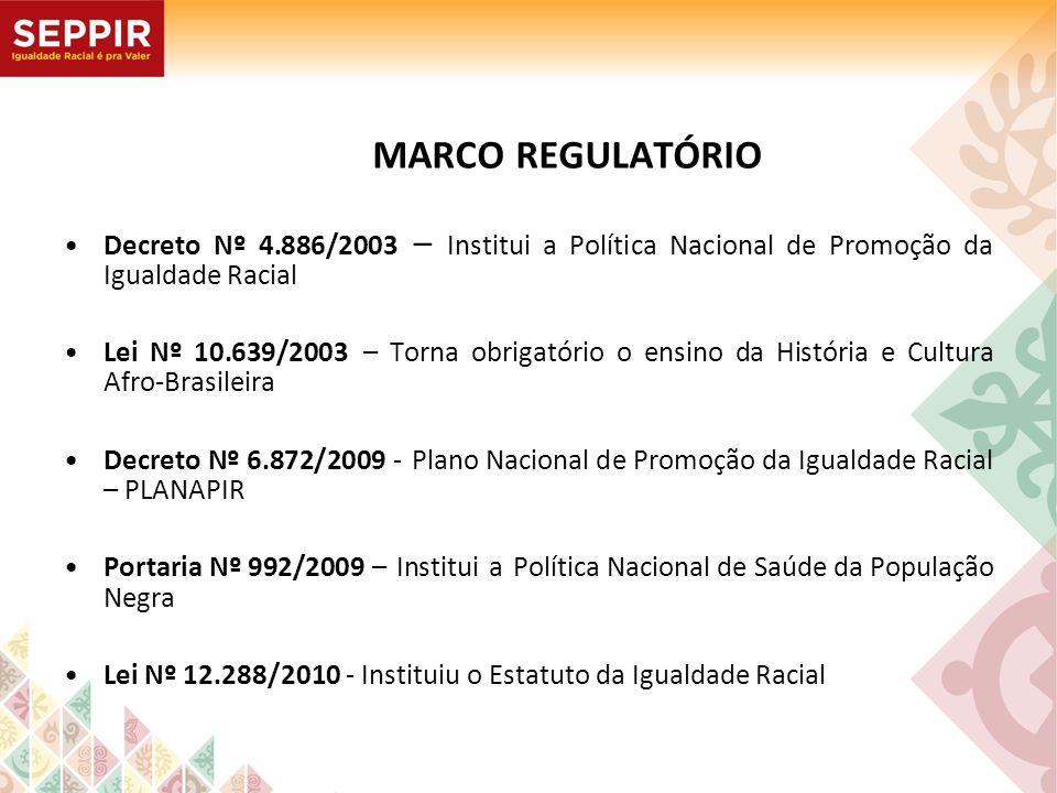MARCO REGULATÓRIO Decreto Nº 4.886/2003 – Institui a Política Nacional de Promoção da Igualdade Racial.