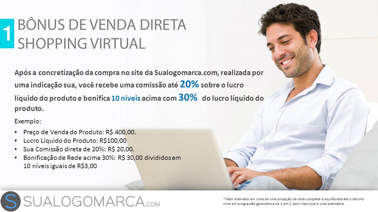 Após a concretização da compra no site da Sualogomarca