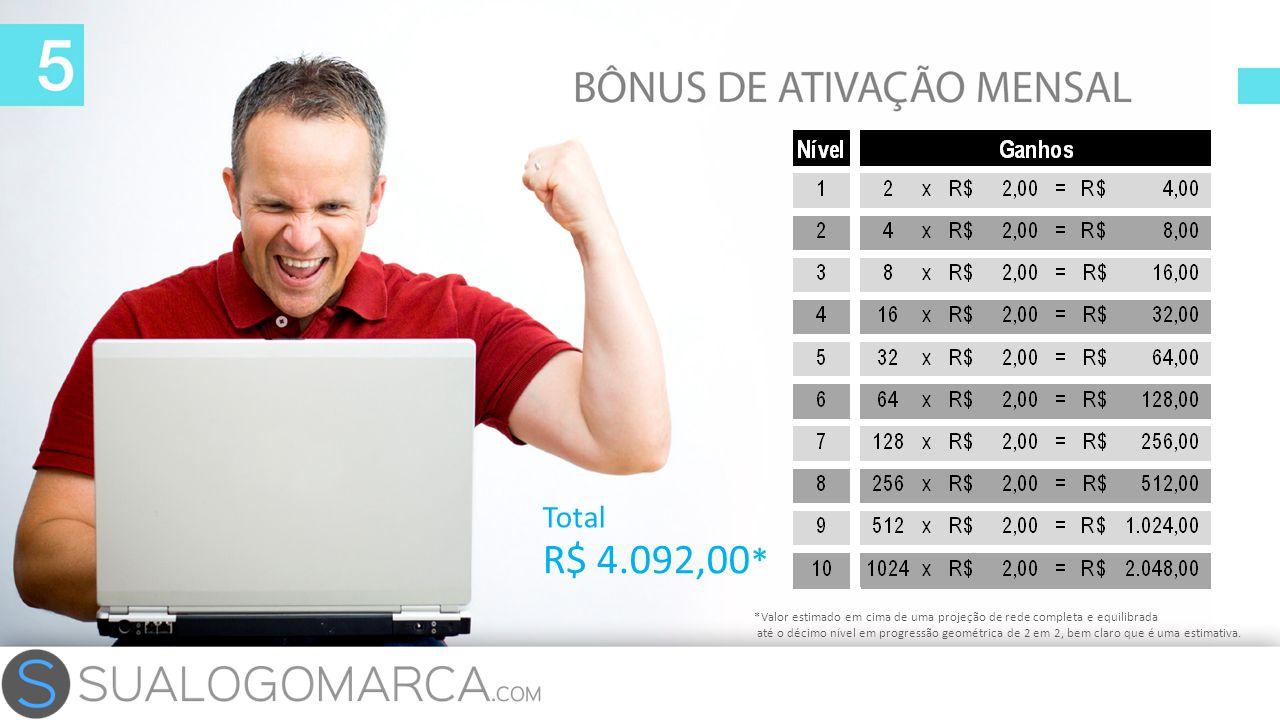 Total R$ 4.092,00* *Valor estimado em cima de uma projeção de rede completa e equilibrada.