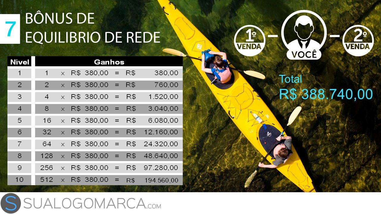 Total R$ 388.740,00