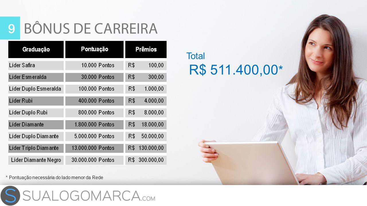 Total R$ 511.400,00* * Pontuação necessária do lado menor da Rede