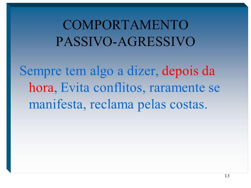 COMPORTAMENTO PASSIVO-AGRESSIVO