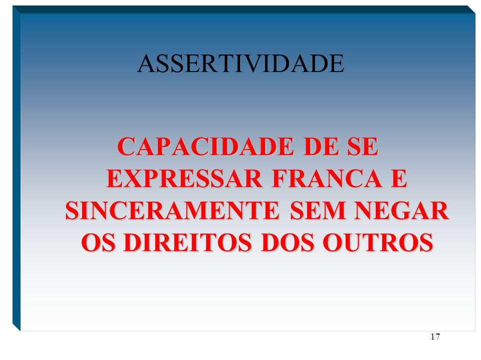 ASSERTIVIDADE CAPACIDADE DE SE EXPRESSAR FRANCA E SINCERAMENTE SEM NEGAR OS DIREITOS DOS OUTROS