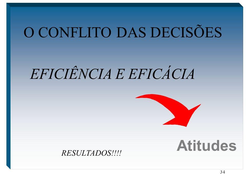 O CONFLITO DAS DECISÕES