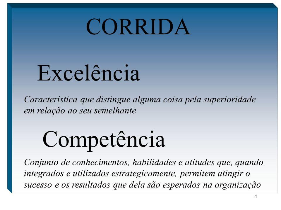 CORRIDA Excelência Competência
