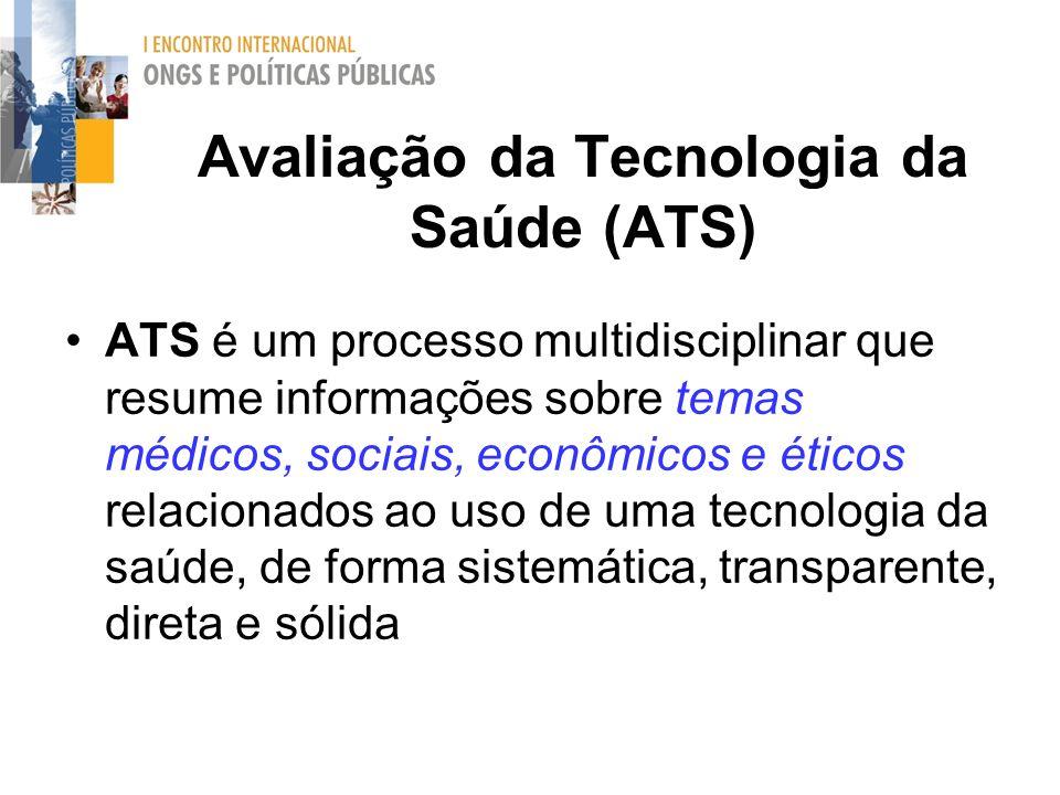 Avaliação da Tecnologia da Saúde (ATS)