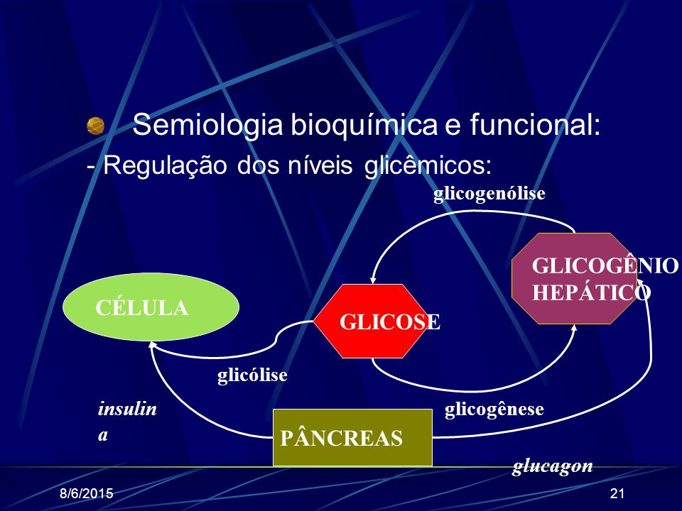 Semiologia bioquímica e funcional: