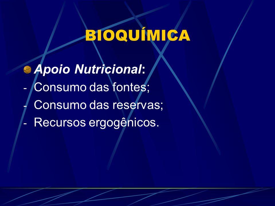 BIOQUÍMICA Apoio Nutricional: Consumo das fontes;