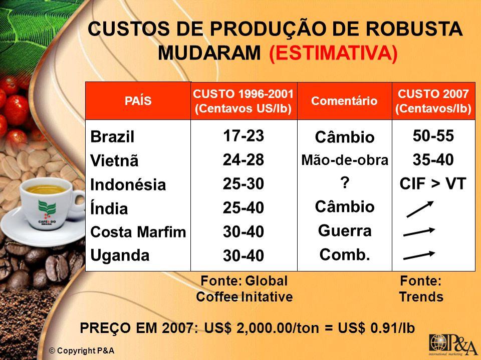 CUSTOS DE PRODUÇÃO DE ROBUSTA MUDARAM (ESTIMATIVA)