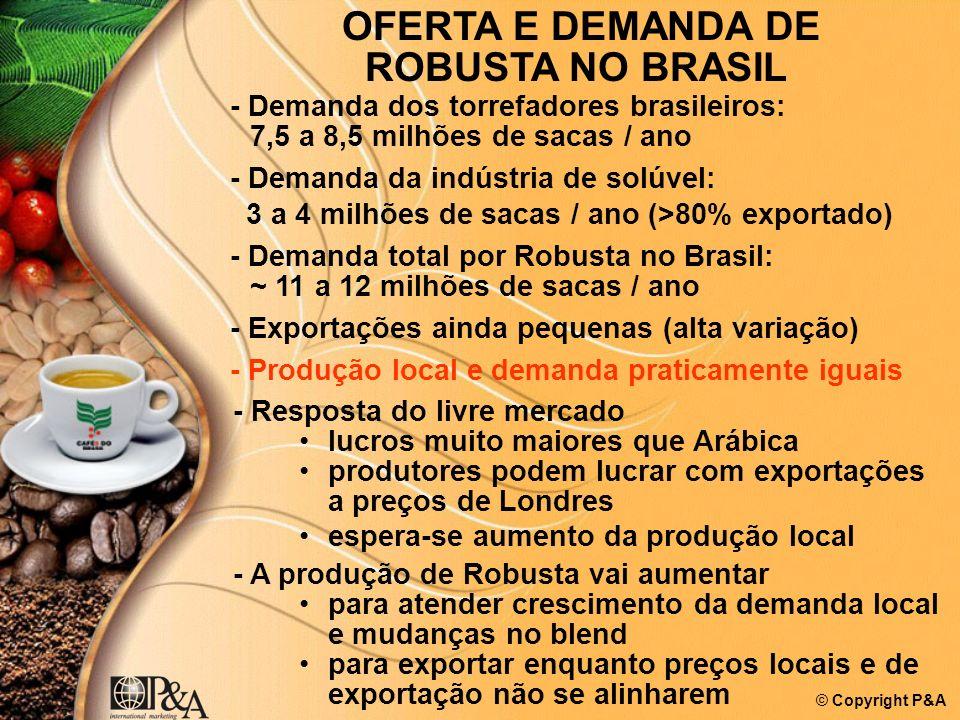 OFERTA E DEMANDA DE ROBUSTA NO BRASIL