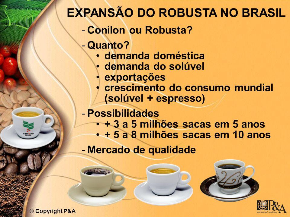 EXPANSÃO DO ROBUSTA NO BRASIL