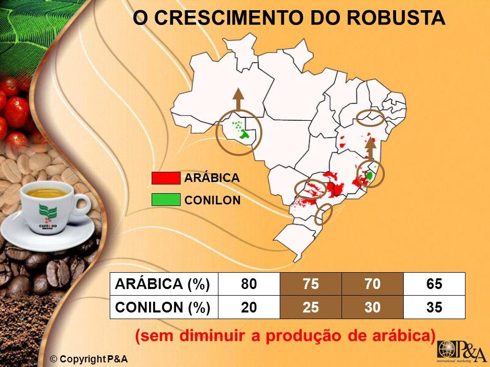 O CRESCIMENTO DO ROBUSTA (sem diminuir a produção de arábica)