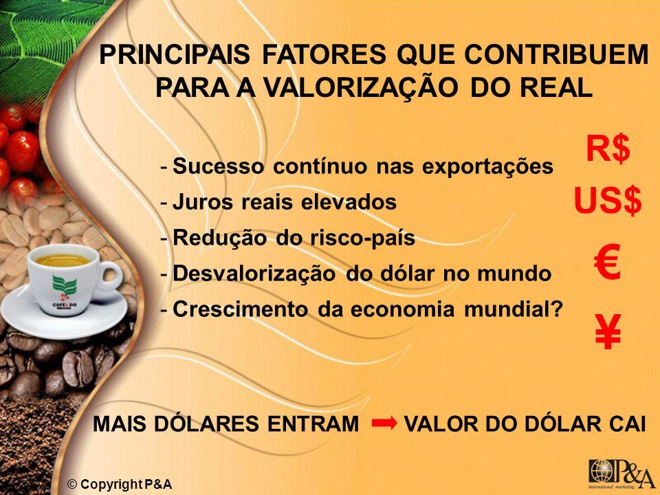 PRINCIPAIS FATORES QUE CONTRIBUEM PARA A VALORIZAÇÃO DO REAL