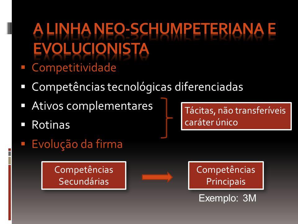 A linha neo-schumpeteriana e evolucionista