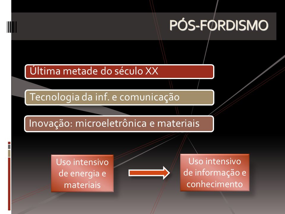 PÓS-FORDISMO Última metade do século XX
