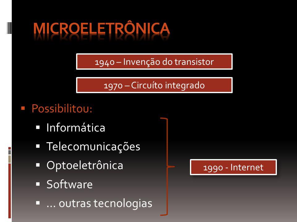 1940 – Invenção do transistor