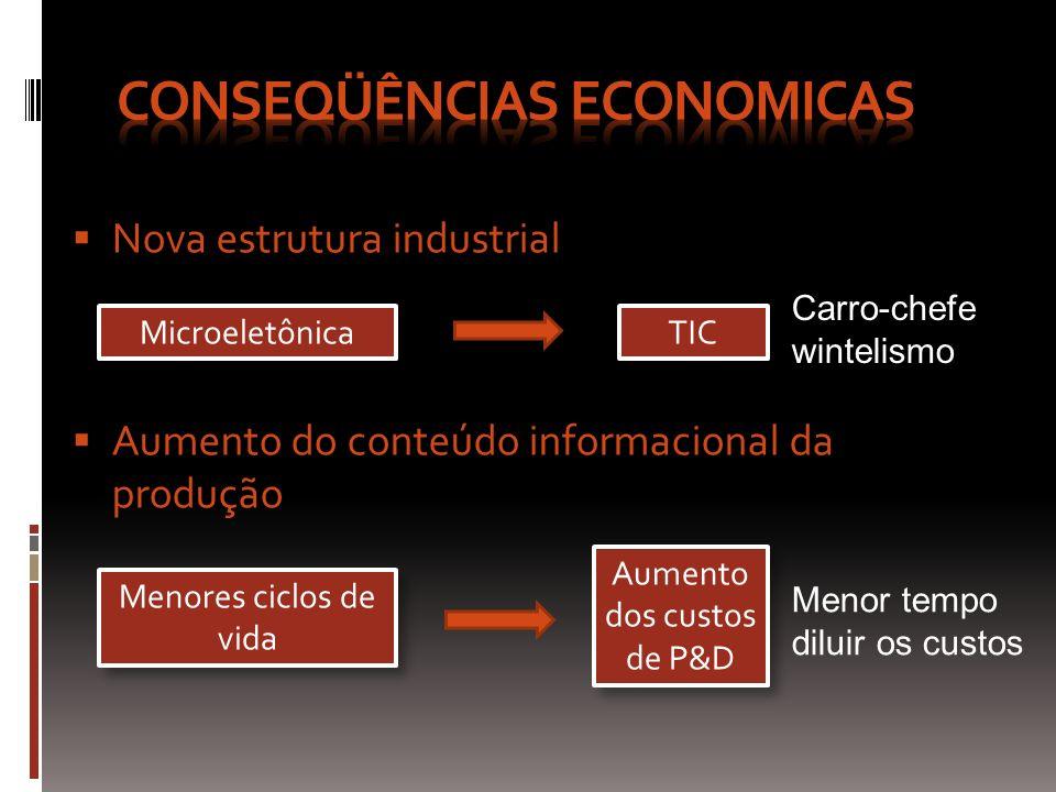 Conseqüências economicas