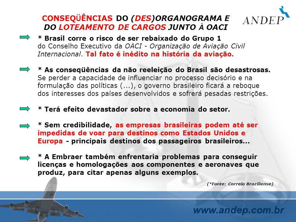 CONSEQÜÊNCIAS DO (DES)ORGANOGRAMA E