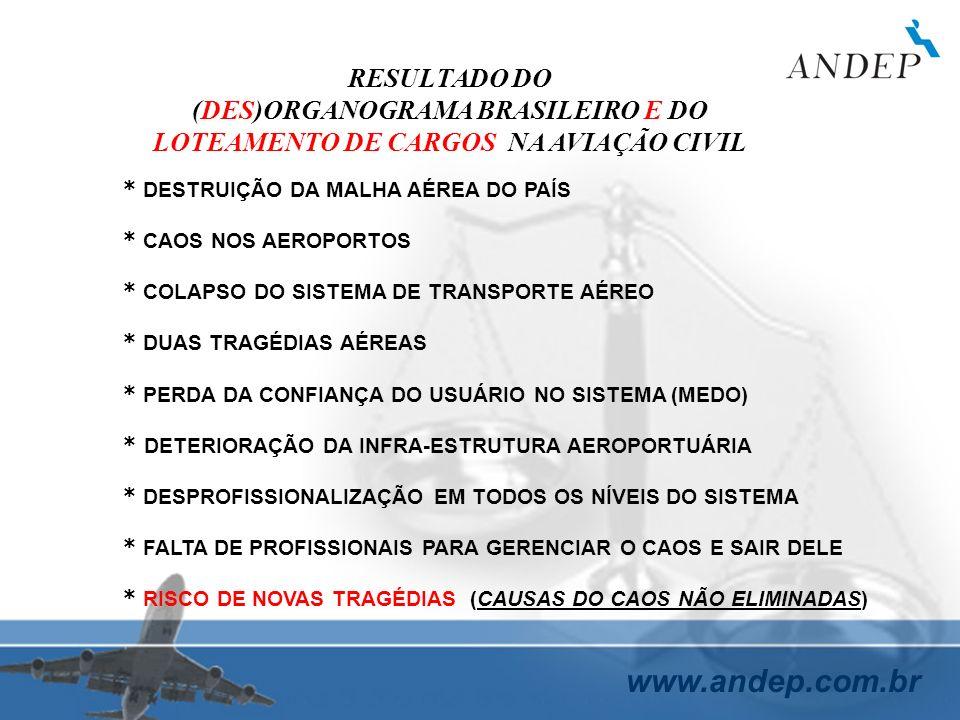 (DES)ORGANOGRAMA BRASILEIRO E DO LOTEAMENTO DE CARGOS NA AVIAÇÃO CIVIL