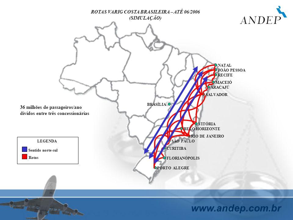 ROTAS VARIG COSTA BRASILEIRA – ATÉ 06/2006