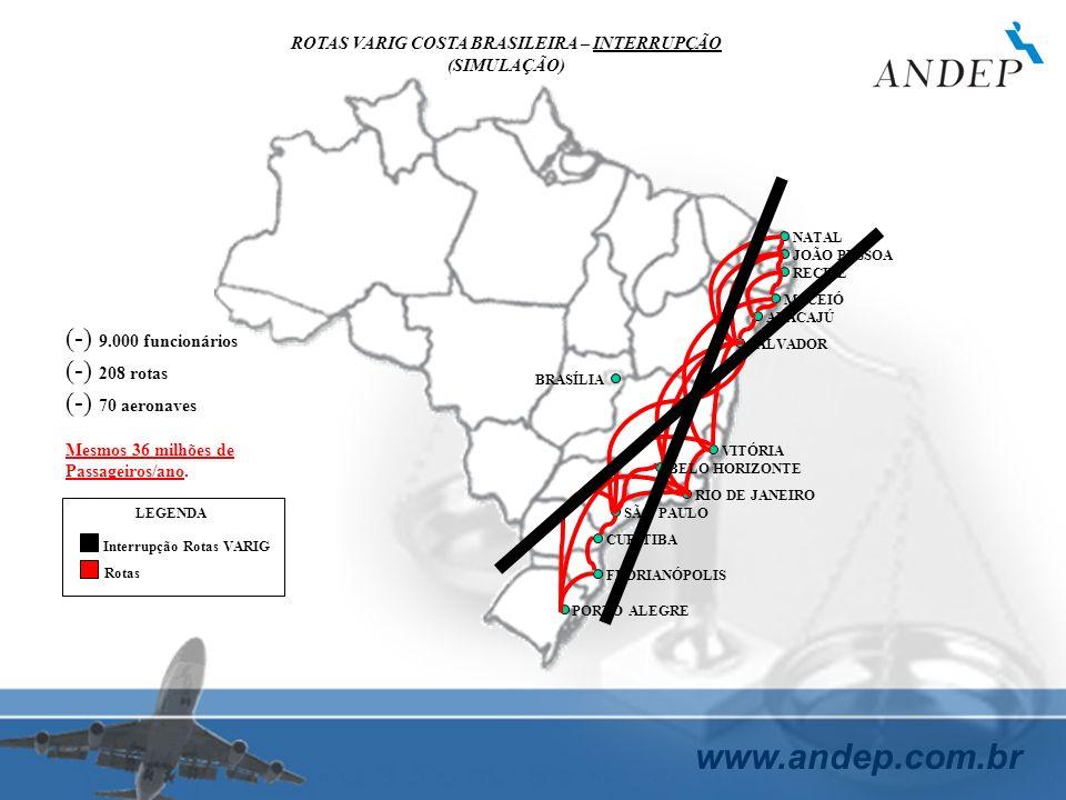 ROTAS VARIG COSTA BRASILEIRA – INTERRUPÇÃO