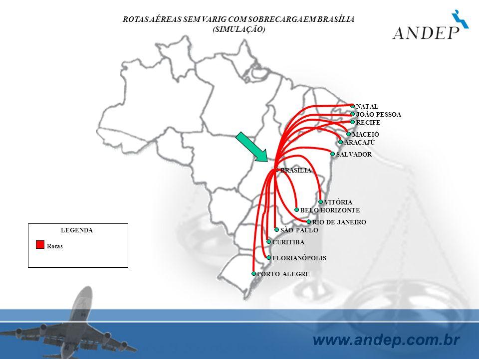 ROTAS AÉREAS SEM VARIG COM SOBRECARGA EM BRASÍLIA