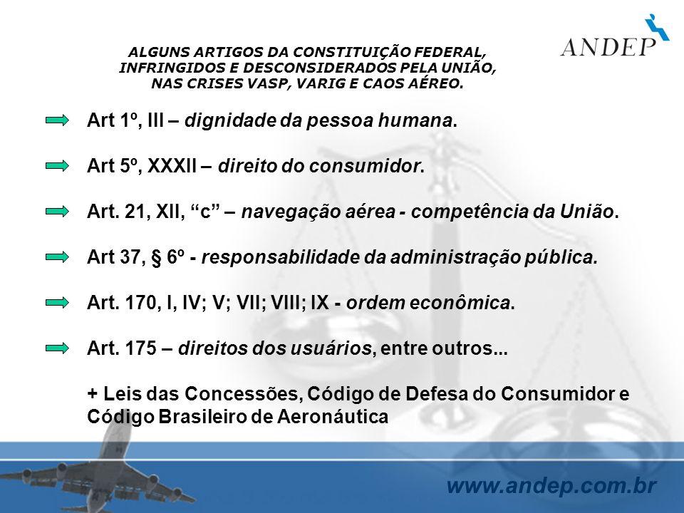 ALGUNS ARTIGOS DA CONSTITUIÇÃO FEDERAL,