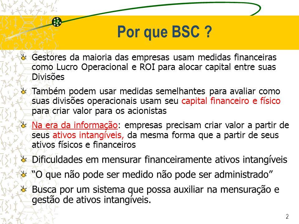 Por que BSC Gestores da maioria das empresas usam medidas financeiras como Lucro Operacional e ROI para alocar capital entre suas Divisões.