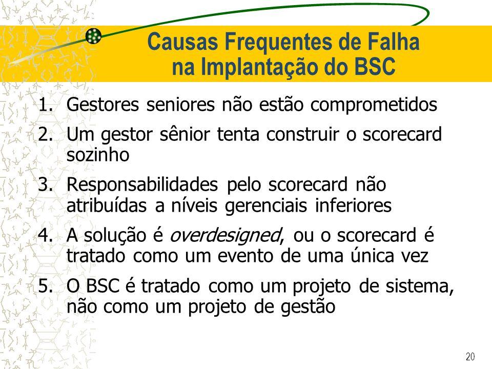 Causas Frequentes de Falha na Implantação do BSC