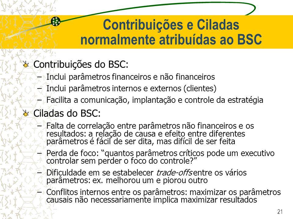 Contribuições e Ciladas normalmente atribuídas ao BSC