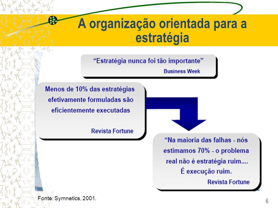 A organização orientada para a estratégia