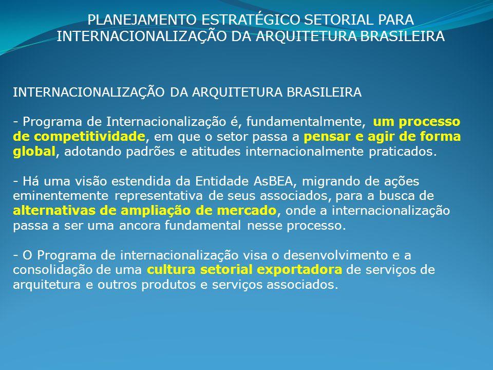 PLANEJAMENTO ESTRATÉGICO SETORIAL PARA INTERNACIONALIZAÇÃO DA ARQUITETURA BRASILEIRA