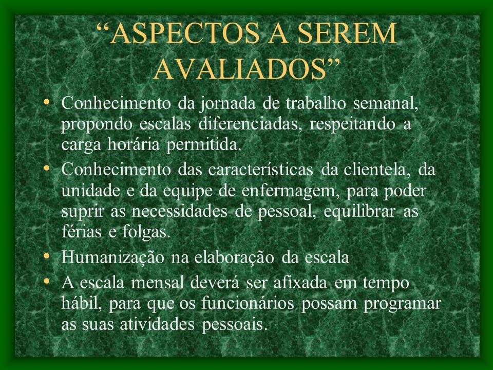 ASPECTOS A SEREM AVALIADOS
