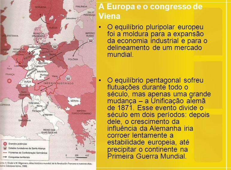 A Europa e o congresso de Viena