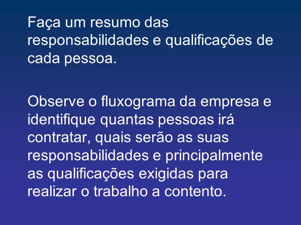 Faça um resumo das responsabilidades e qualificações de cada pessoa.