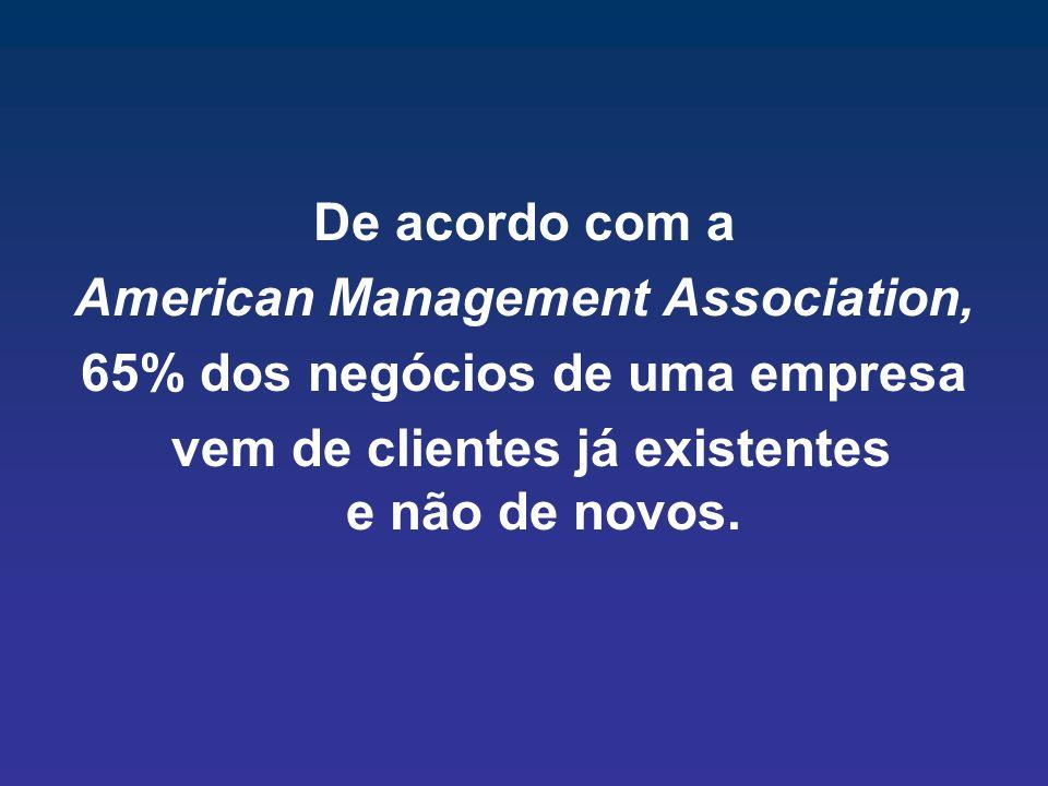 American Management Association, 65% dos negócios de uma empresa