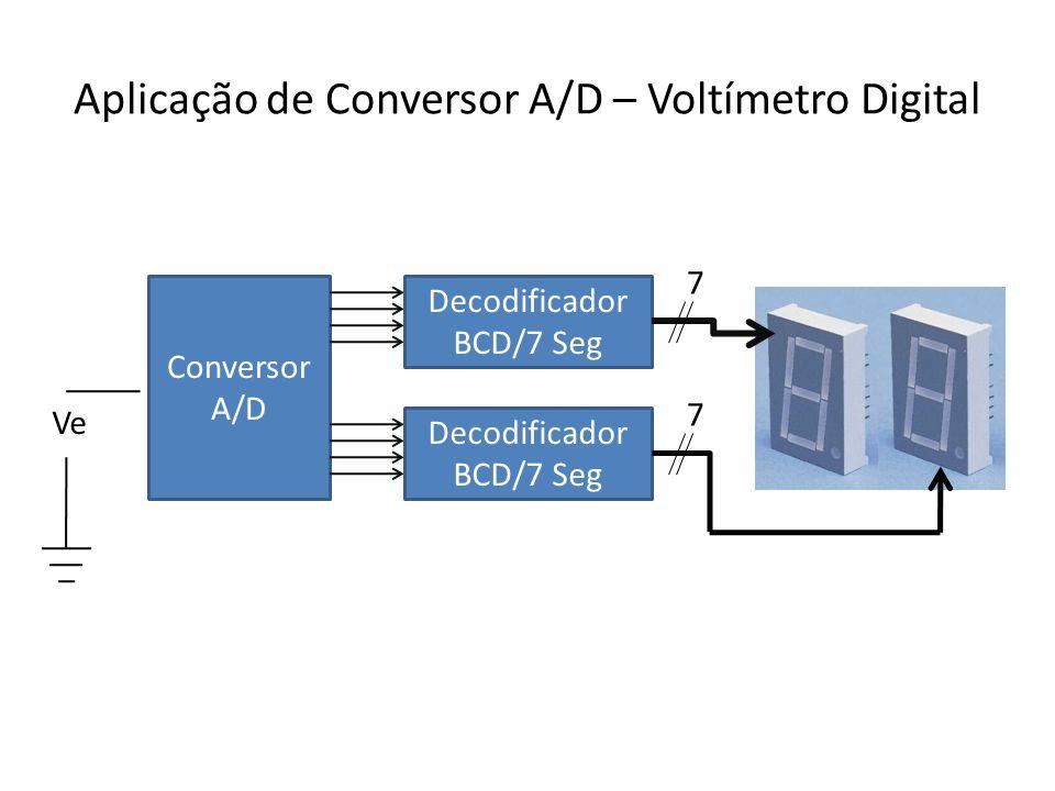 Aplicação de Conversor A/D – Voltímetro Digital