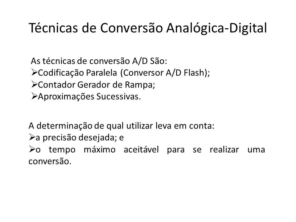 Técnicas de Conversão Analógica-Digital