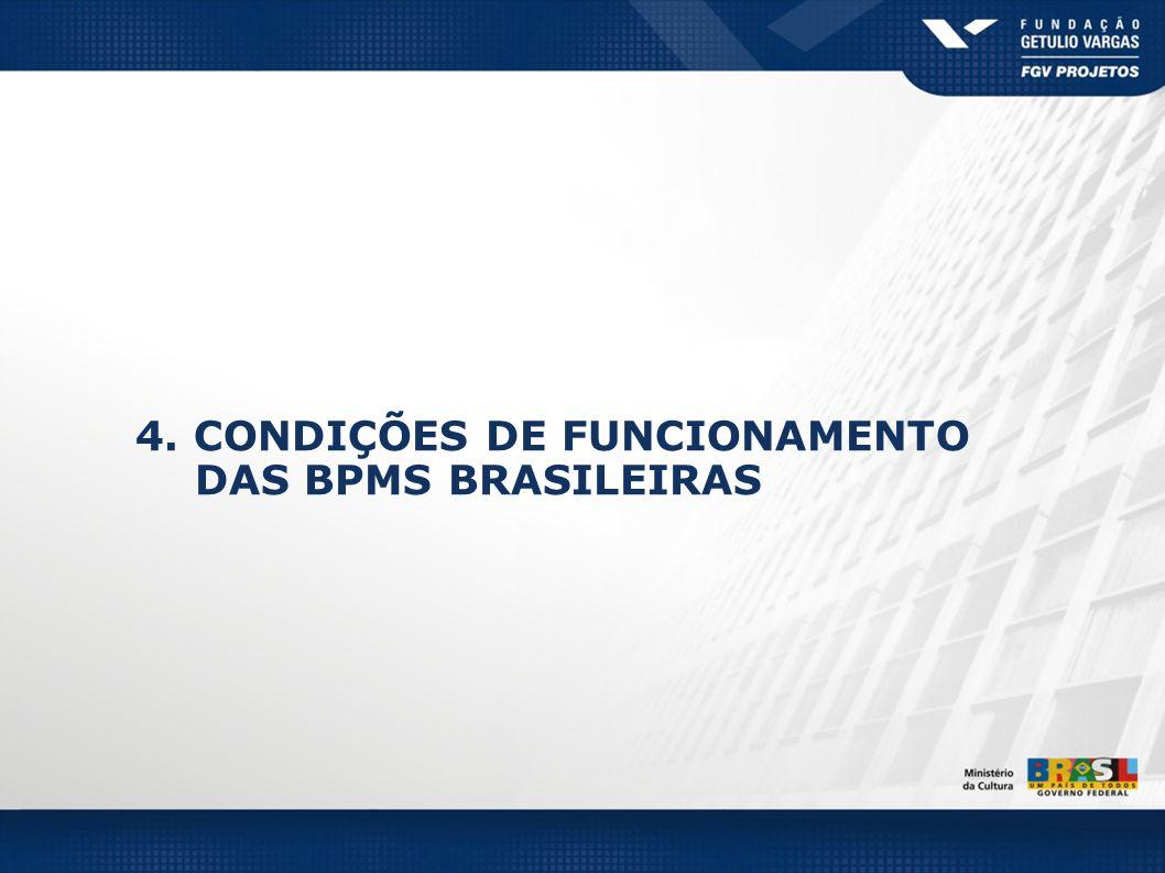 4. CONDIÇÕES DE FUNCIONAMENTO DAS BPMS BRASILEIRAS