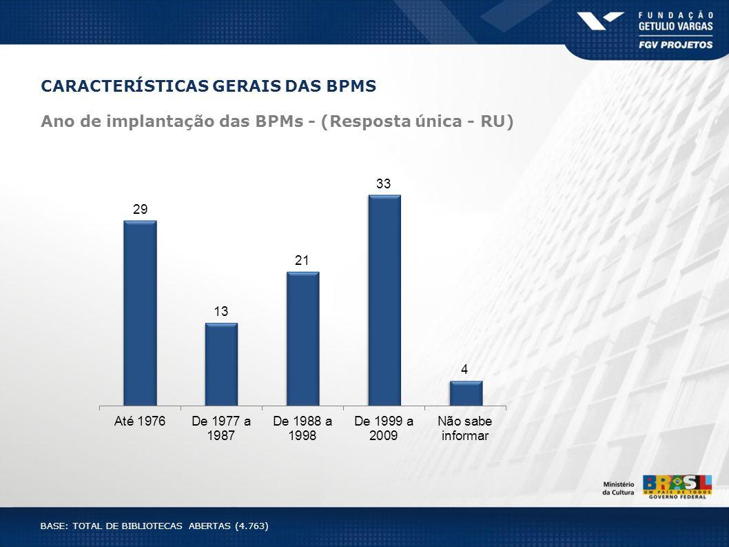 CARACTERÍSTICAS GERAIS DAS BPMS