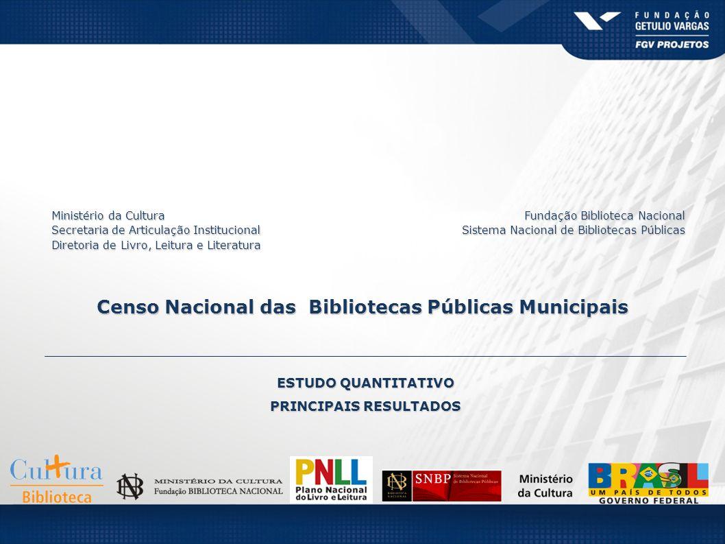 Censo Nacional das Bibliotecas Públicas Municipais