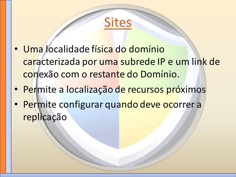 Sites Uma localidade física do domínio caracterizada por uma subrede IP e um link de conexão com o restante do Domínio.