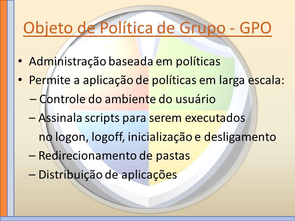 Objeto de Política de Grupo - GPO