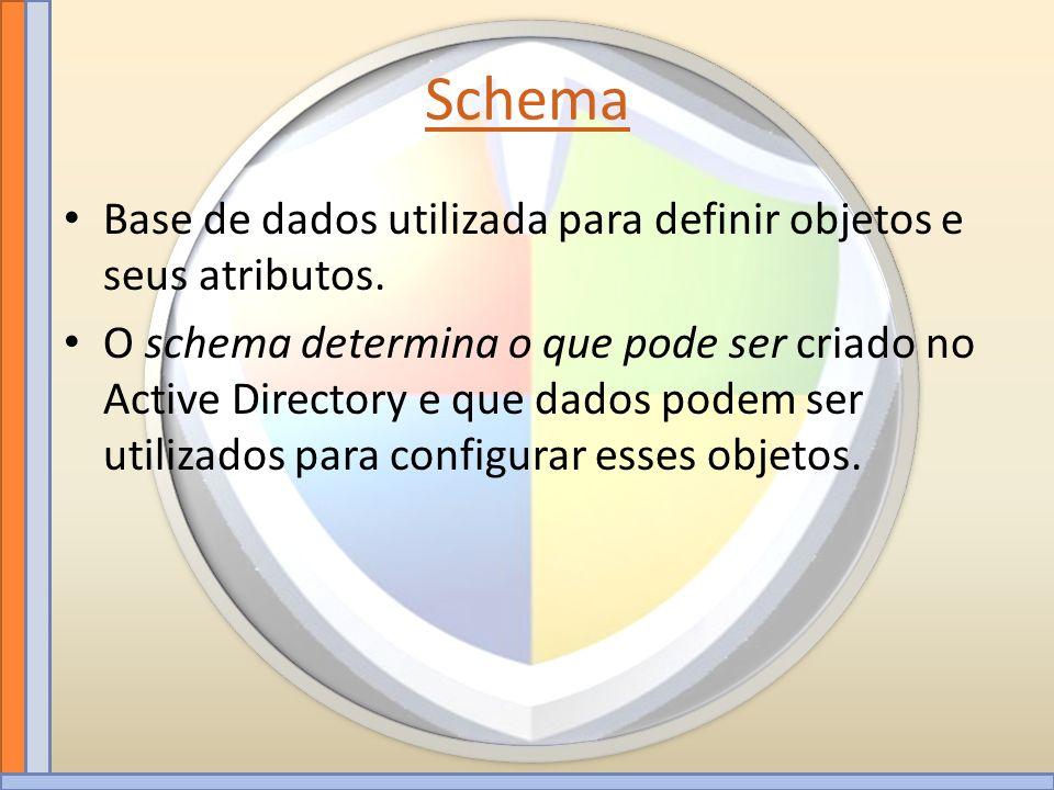Schema Base de dados utilizada para definir objetos e seus atributos.