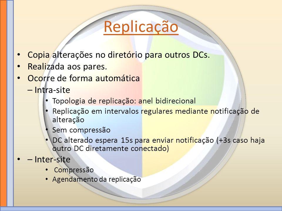 Replicação Copia alterações no diretório para outros DCs.